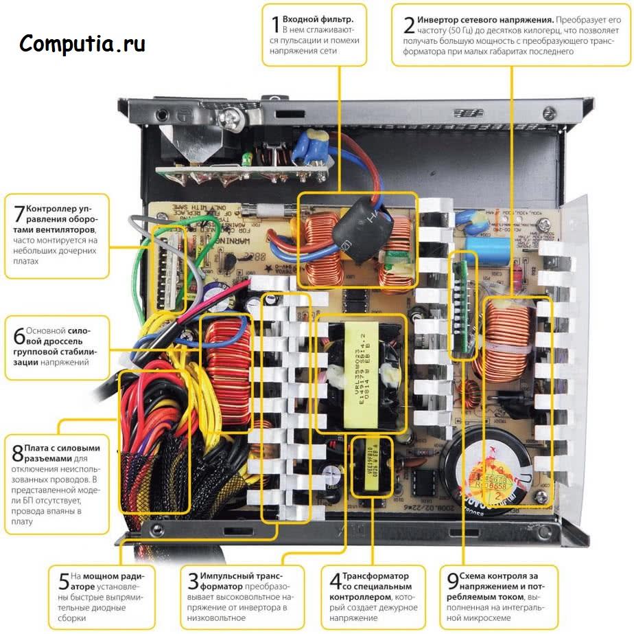 Схема блок питания компьютера